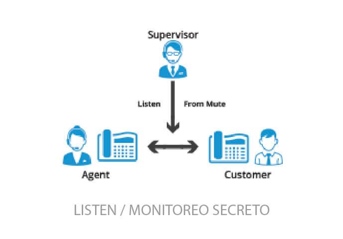 Listen 3 Funciones cerrar mas ventas_Listen