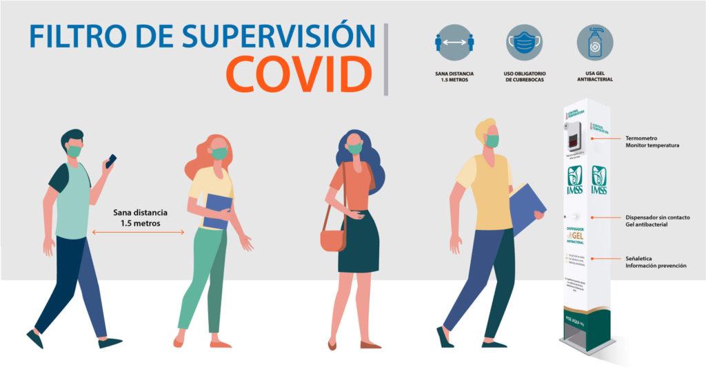 filtro supervision prevencion COVID