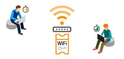 WiFi Empresarial WiFi Marketing vouche